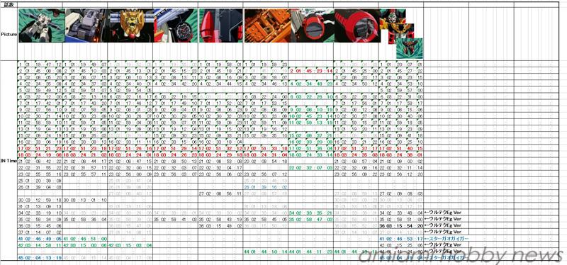 ファイナルフュージョンカット毎確認表2
